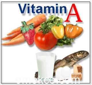 Hangi Vitamin Hangi Hastalığa İyi Gelir